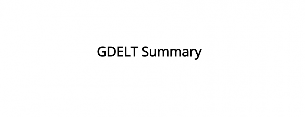 Campaign 2020: Getting Started With GDELT For Tracking The