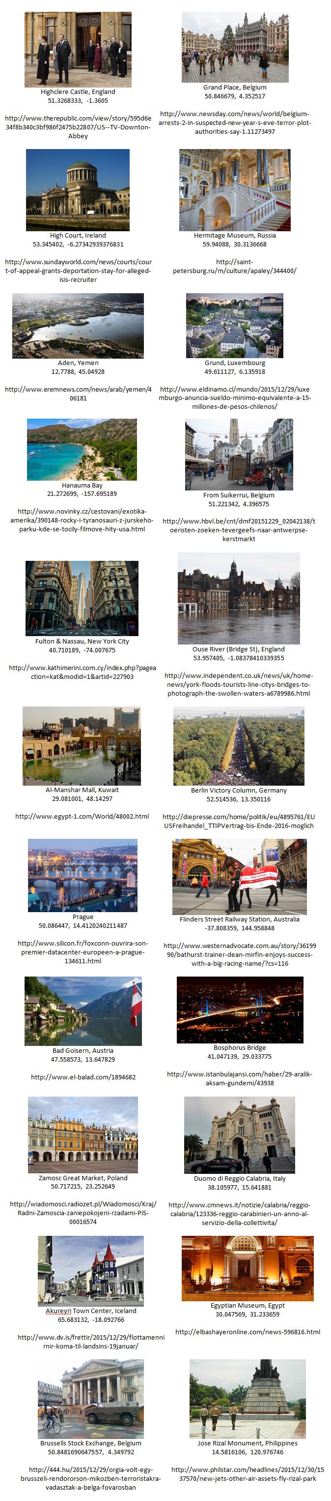 Landmarks-Vision-API-Examples